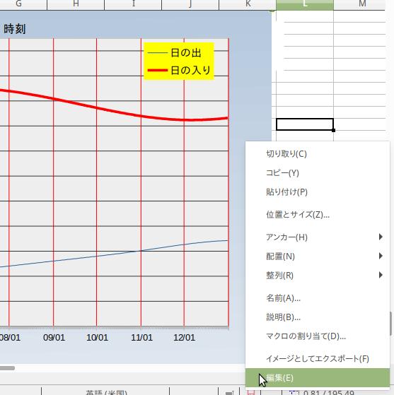LibreOffice Calc_グラフ編集.png