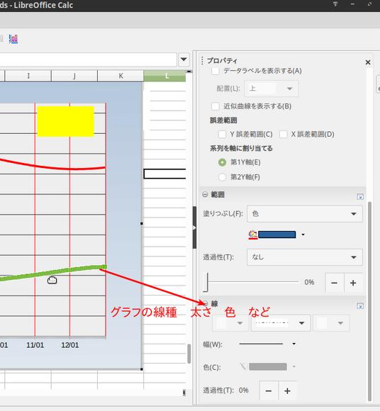 LibreOffice Calc_グラフ編集サイドバー.png