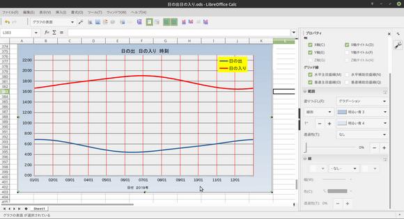 LibreOffice Calc_グラフ編集サイドバー2.png