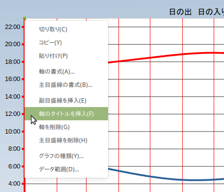 LibreOffice Calc_グラフ編集Y軸タイトル.png