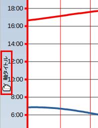 LibreOffice Calc_グラフ編集Y軸タイトル2.png